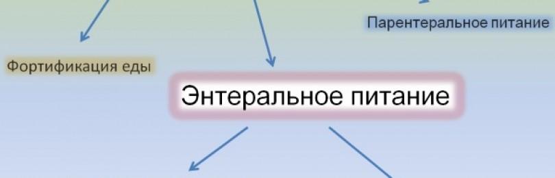 Нутридринк