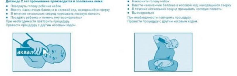 «аквалор» — средство от насморка!
