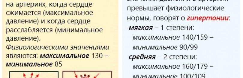 Топ-13 аналогов эдарби