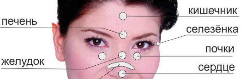 Мелкая сыпь на лбу у взрослого: причины высыпания у женщин и мужчин