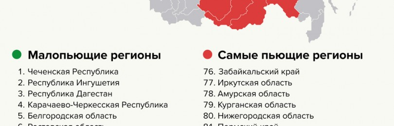 Более 27 литров спирта на мужчину. беларусь официально признана самой пьющей страной мира