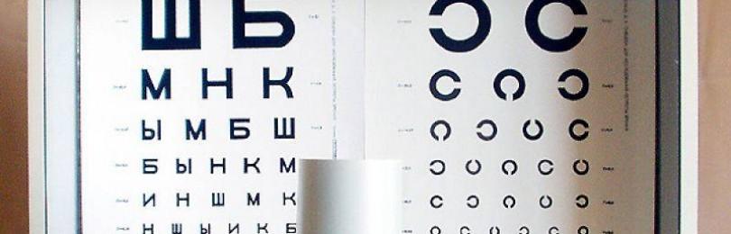 Таблица сивцева для измерения остроты зрения дома — а4