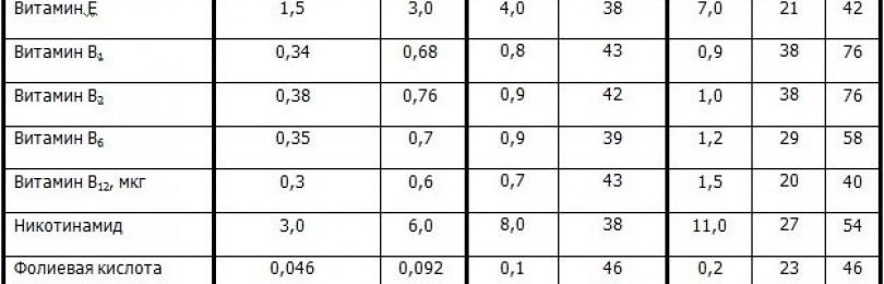 Нормоспектрум инструкция по применению цена отзывы аналоги цена