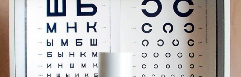 Таблица для проверки зрения (таблица сивцева)
