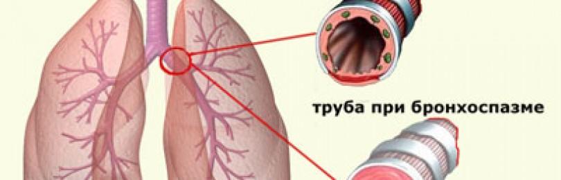 Отзывы о препарате гидроксизин