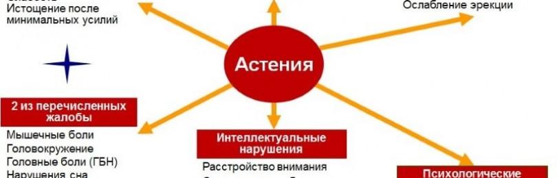 Enerion (энерион) отзывы