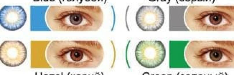 Контактные линзы цветные alcon «air optix colors» — отзывы