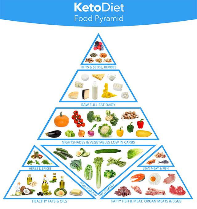 Как заставить себя сесть на диету в домашних условиях?