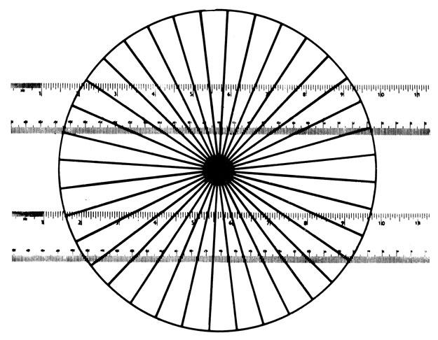 Аберрации глаза - aberrations of the eye - qwe.wiki