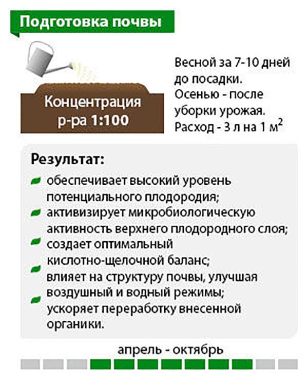 Способы применения удобрения «agromax»