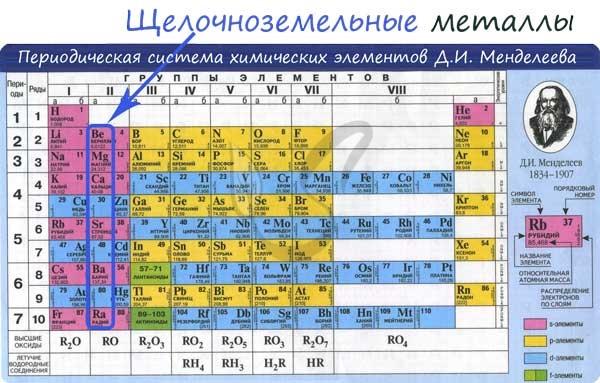 А 11. химические свойства кислот и оснований - химичим!!!