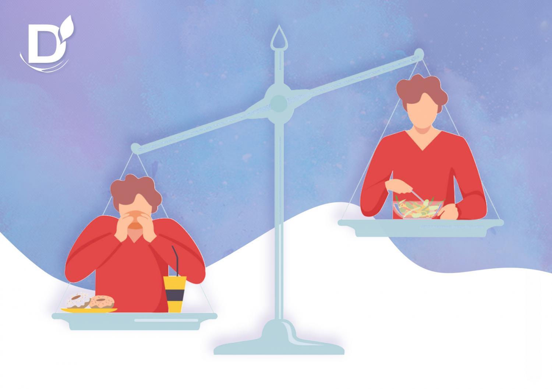 Гликемический индекс продуктов — таблица для похудения