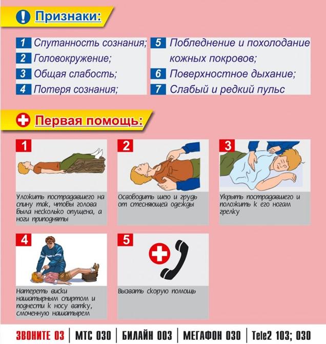 Обморок – причины и первая помощь