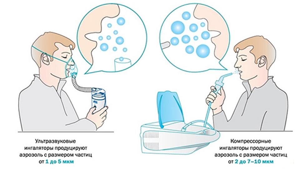 Эффективен ли массаж при кашле?