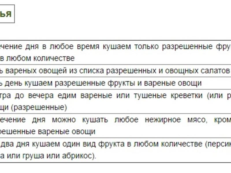 Диета Усама Хамдий На Едимка.