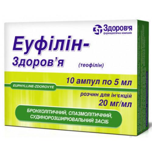 Для чего назначают эуфиллин? инструкция по медицинскому применению, отзывы и аналоги, цена в аптеках