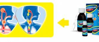 Миг 400 - средство для быстрого снятия воспаления и болевого синдрома