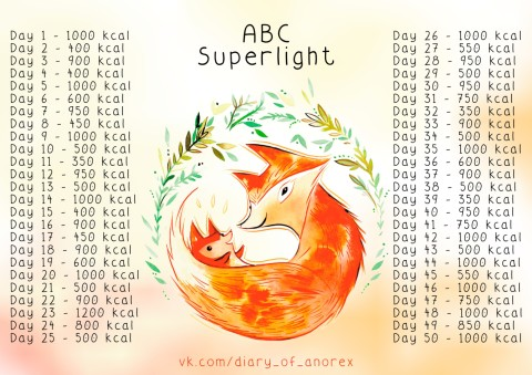 Диета Лайт Супер Авс. Диета ABC light и superlight