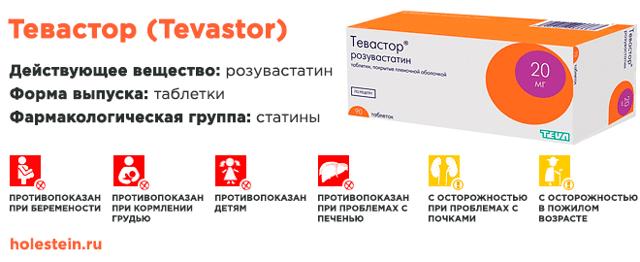 Препарат: розувастатин в аптеках москвы
