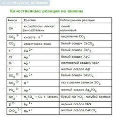 Циклоалканы: строение, получение и химические свойства | chemege.ru
