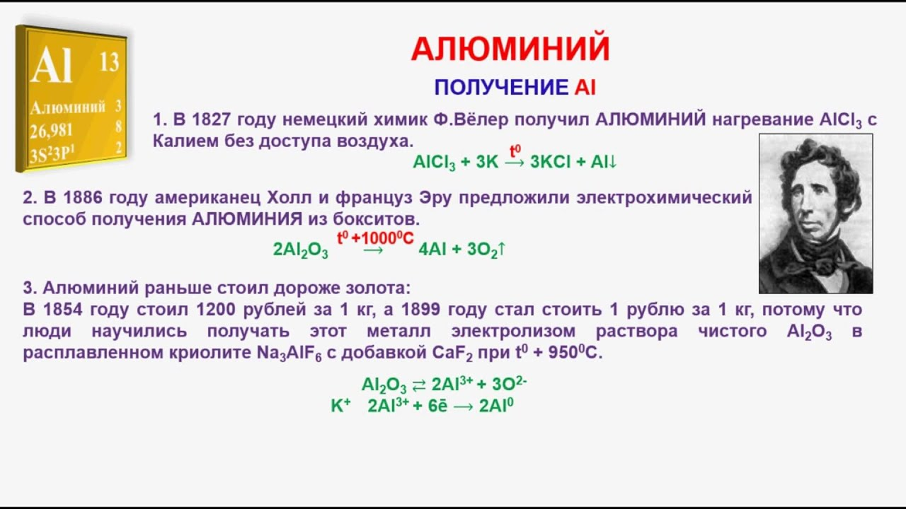 Гидроксид алюминия - aluminium hydroxide