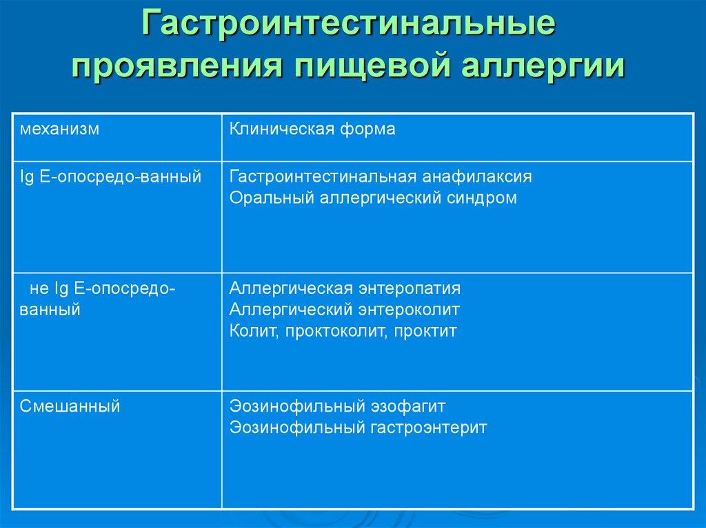 Почему в россии аллергию не воспринимают как серьезную болезнь