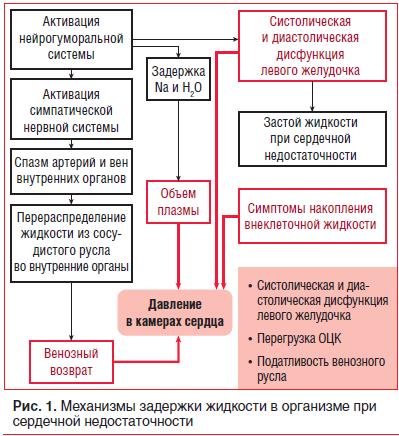 Тесты нмо/основы лекарственной помощи