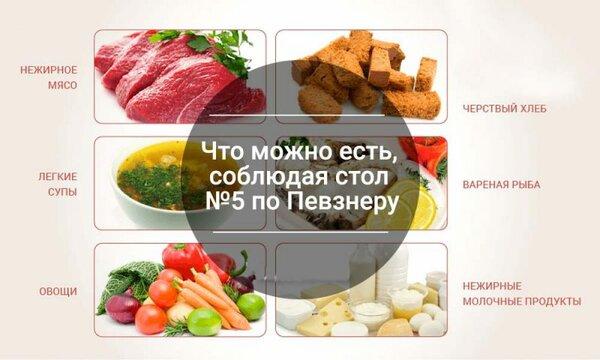 Правильное питание с циррозом печени: что разрешено, а что запрещено