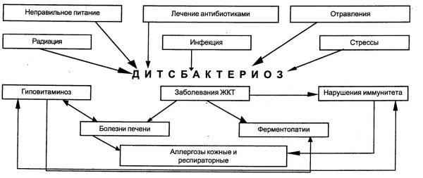 Ламиналь - инструкция по применению