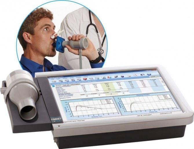 Спирометрия – цели, показания и противопоказания, показатели состояния легких, как проводится процедура, нормы, расшифровка результатов, где сделать, цена. спирометрия и спирография
