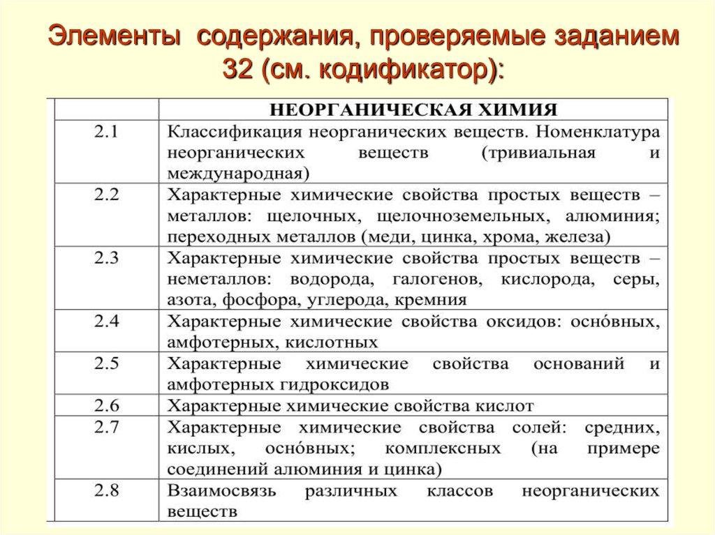 Гидроксид магния: описание вещества, свойства и применение