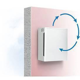 Очиститель воздуха для аллергиков и астматиков: как правильно выбрать подходящее устройство