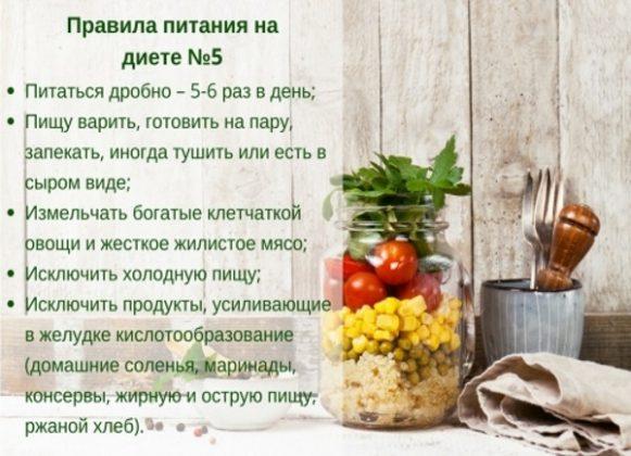 Диета номер пять какие фрукты можно есть