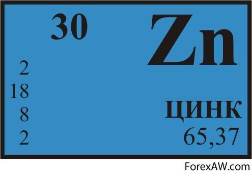 Цинка оксид: инструкция по применению, показания, цена
