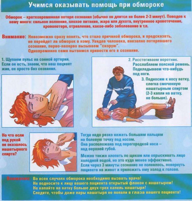 Причины потери сознания, обморока, в чем их отличие, первая помощь
