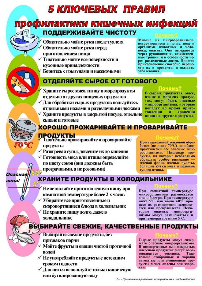 Лечебное питание: чем кормить ребенка при ротавирусной инфекции, диета и меню на каждый день