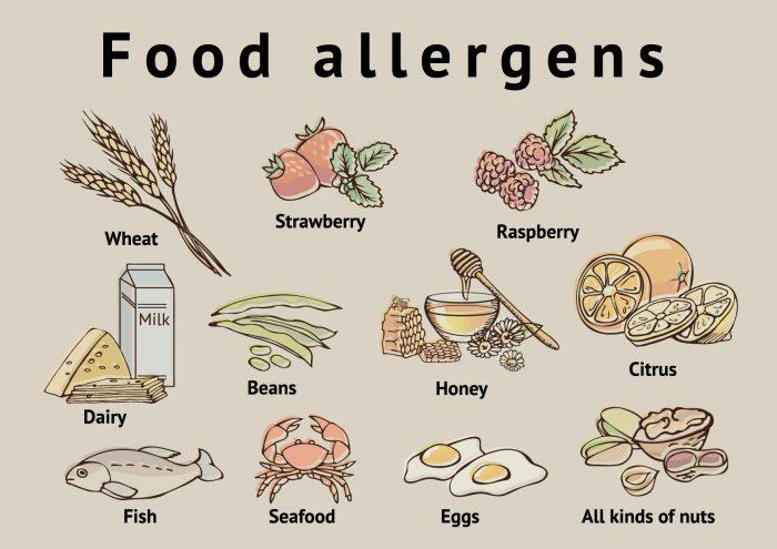 Диета кормящей мамы аллергия