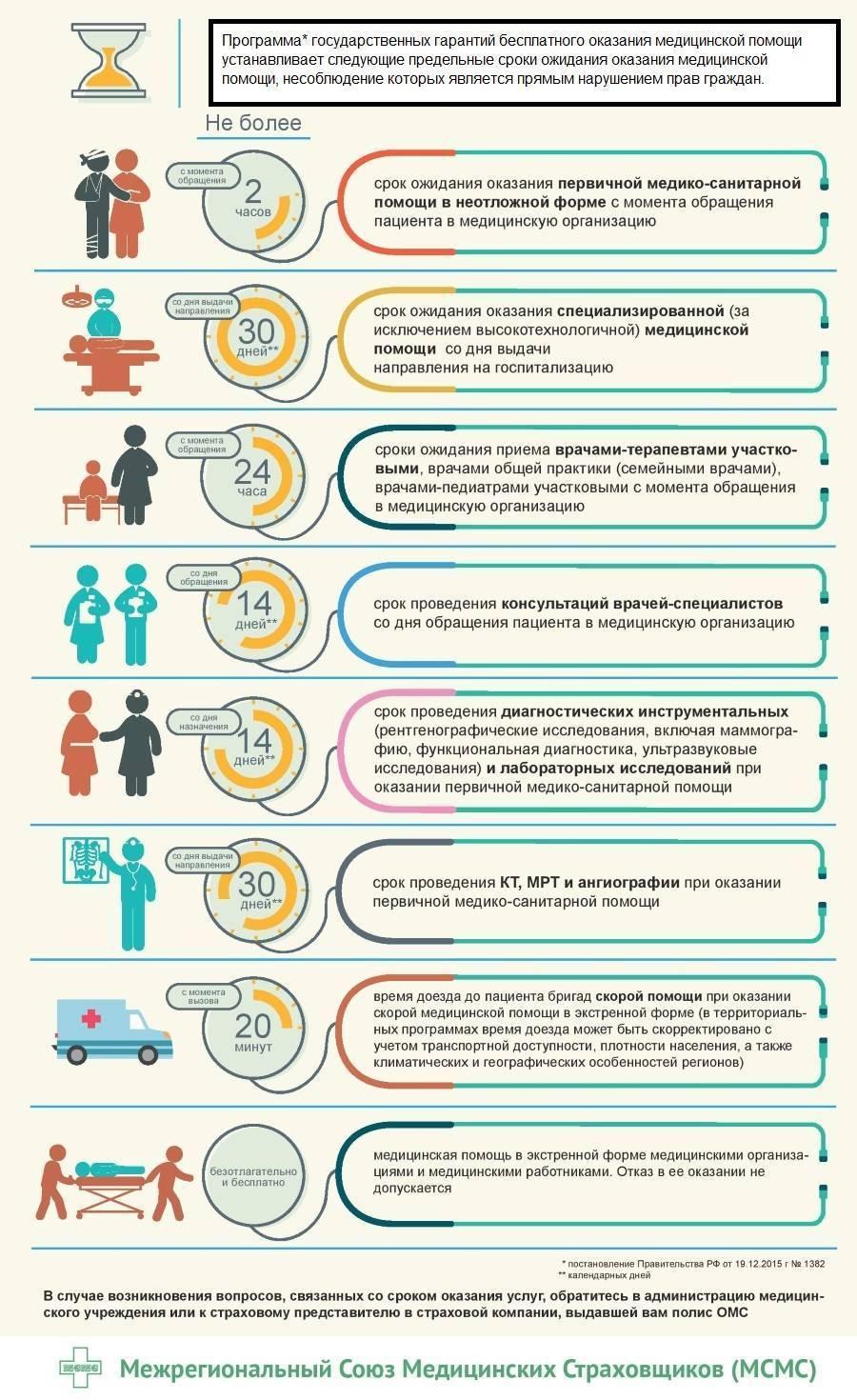 Профилактика бронхиальной астмы у взрослых и детей