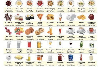 Отзывы о диете спичка