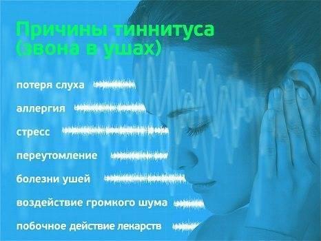 Симптомы, причины и лечение свиста в ушах