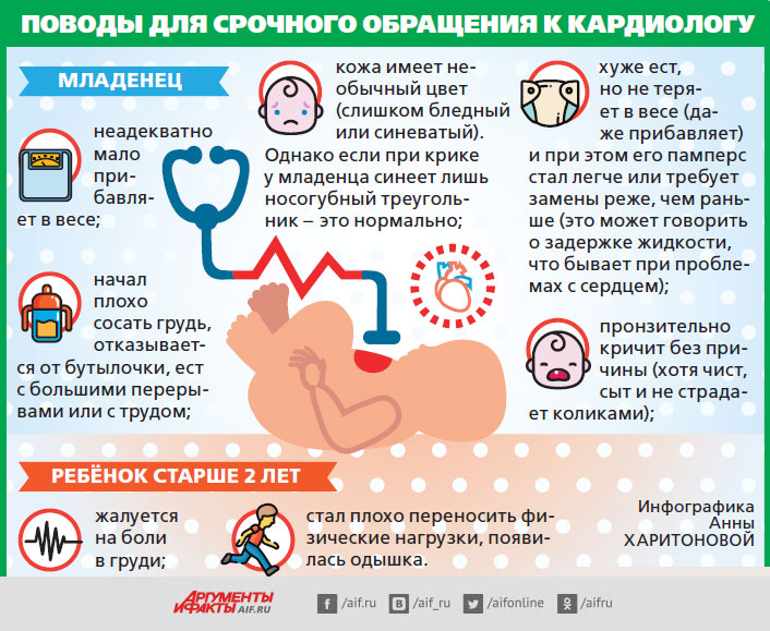 Пороки сердца у новорожденных детей: причины, диагностика и лечение