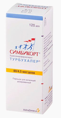 Препарат для асматиков симбикорт: основные характеристики, особенности применения