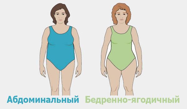 Искусственное вскармливание провоцирует ожирение ребенка