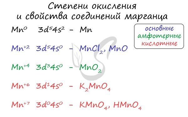 Фс.2.2.0018.15 цинка оксид