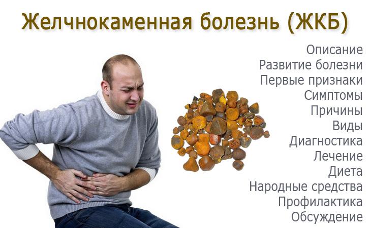 Жкб: симптомы