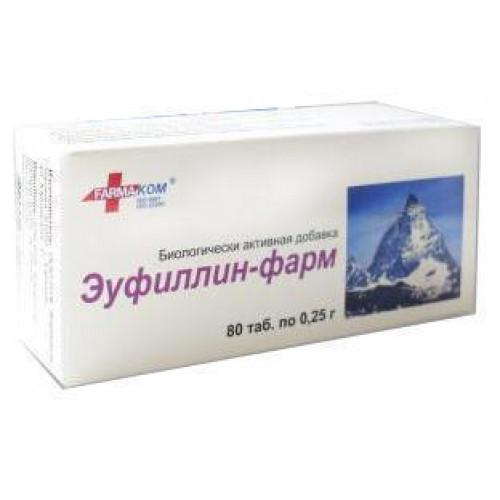 Эуфиллин – раствор, таблетки
