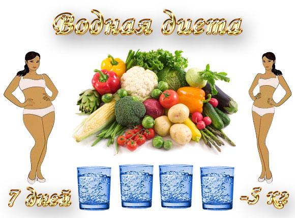 Водная диета — чудесное похудение с помощью обыкновенной воды