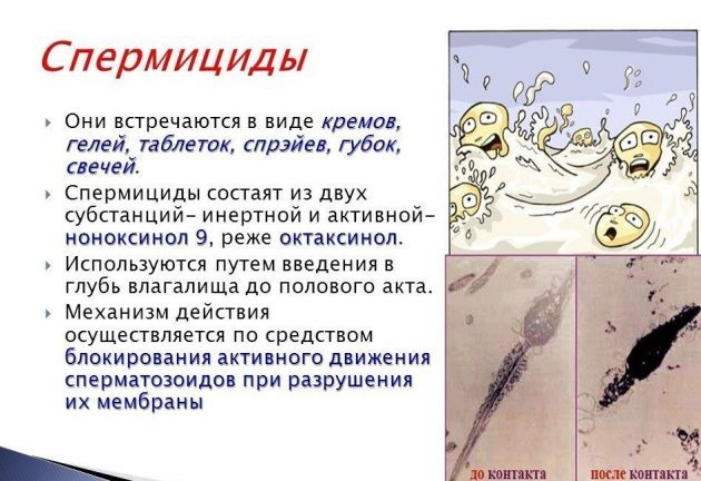 Ноноксинол инструкция по применению, отзывы и цена в россии
