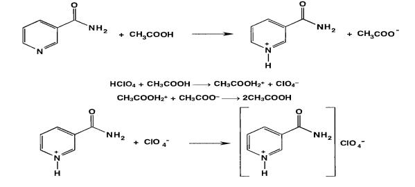 Никотинамид – полезные свойства и правила применения