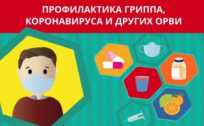 Симптомы коронавируса у человека, признаки, инкубационный период. коронавирус – что это такое, как передается?